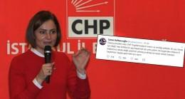 Son dakika… CHP'li Canan Kaftancıoğlu istifa etti